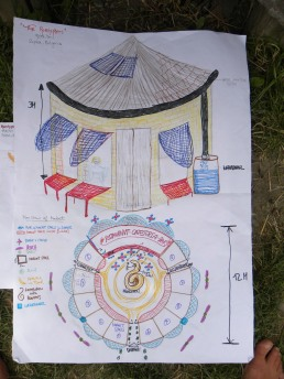 permaculture final design